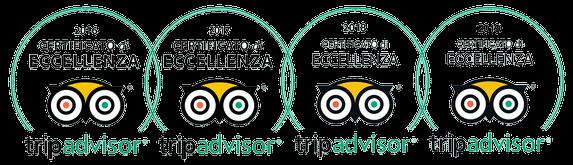 DST Sardinien Zertifikat Excellence Trip Advisor